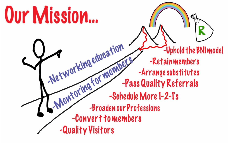 Bnieducation Communicating Chapter Goals Bit