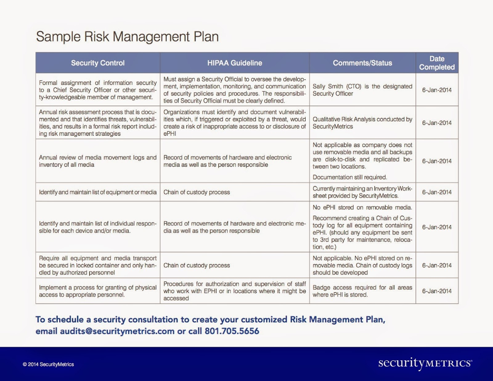 Business Plans Risk Management Plan Template Small Sample