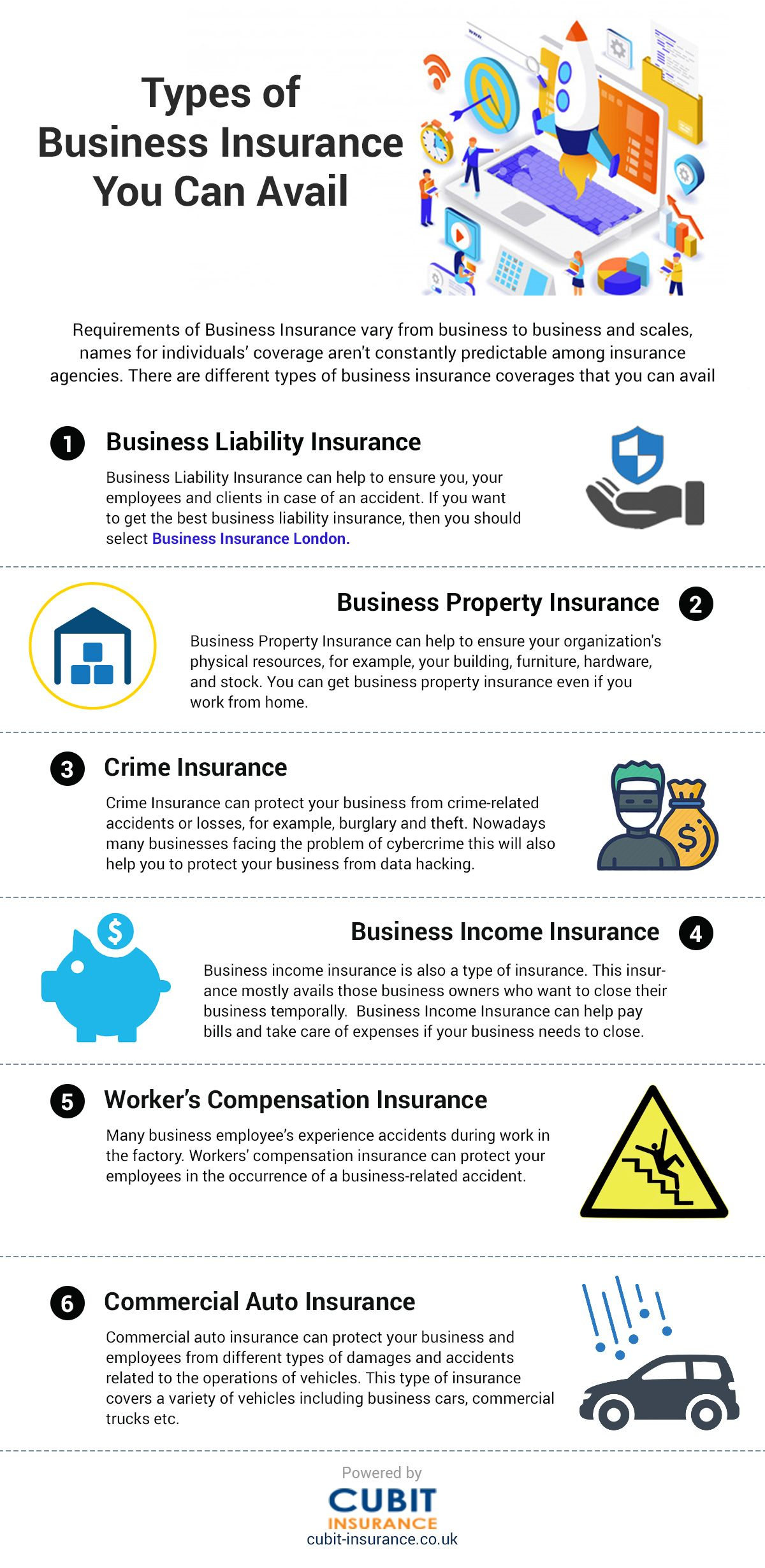 Business Insurance London Commercial Insurance Quotes Uk