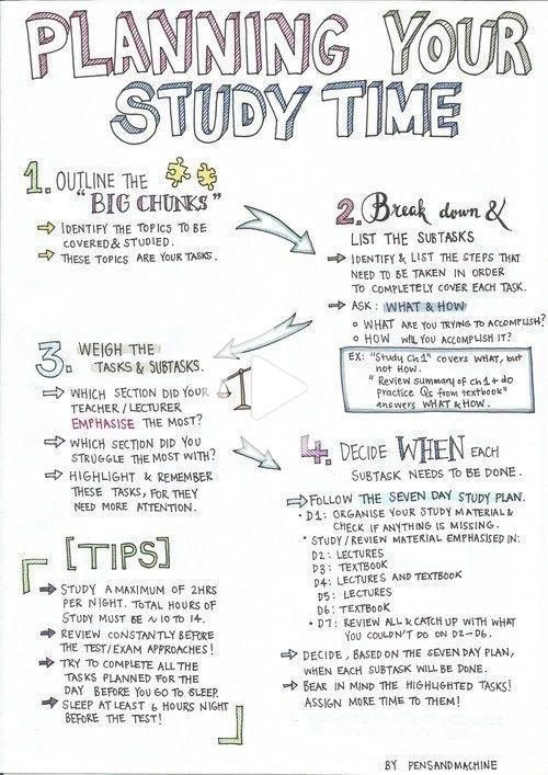 dreamyerica: study tips for you! (Studying like a pro) in