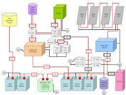 image result for 12v camper trailer wiring diagram camper wiring rh pinterest com Travel Trailer Inverter Wiring Diagram Travel Trailer Light Wiring Diagram