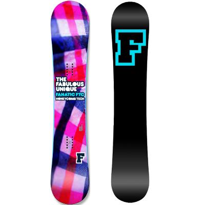 FTC 2012