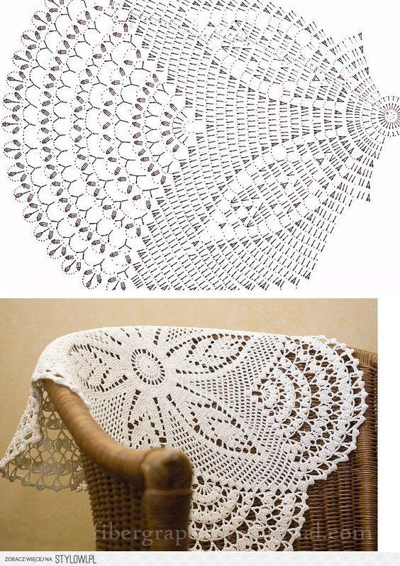 Pin by Alicia Zalabardo on Elefante | Pinterest | Crochet, Crochet ...