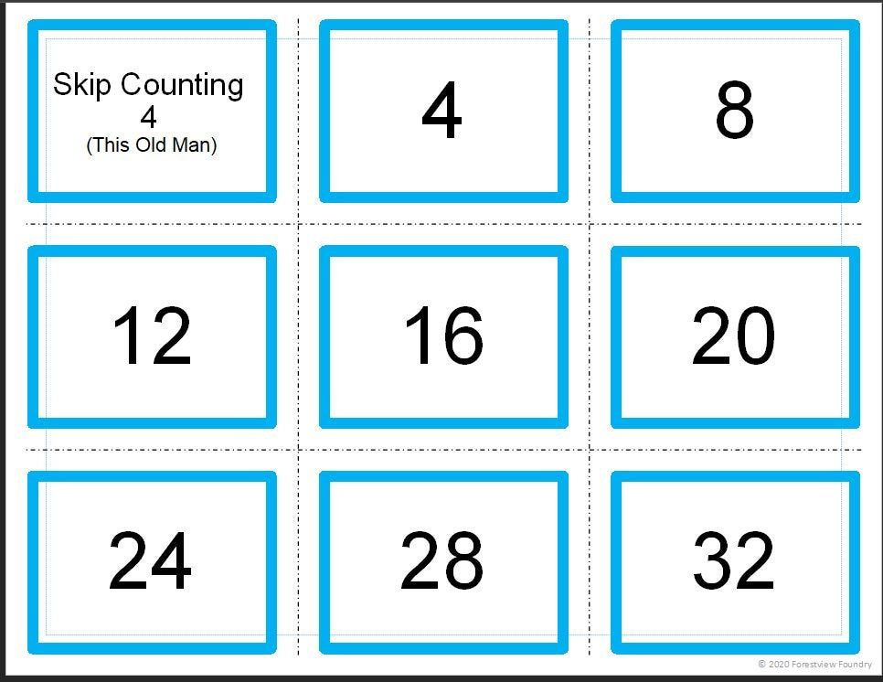 26+ Classical Conversations MATH Hands on Activities Guide   Skip Counting Flashcards  Any Cycle