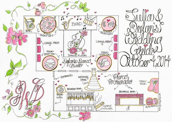 Venue Map, Venue Guide, Wedding Reception Map, Reception
