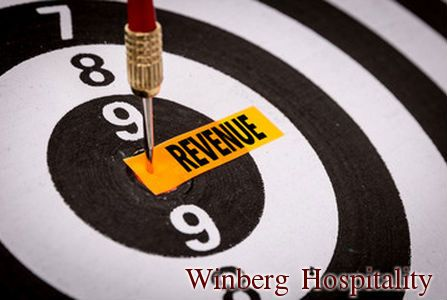 Revenue Management Systems for Hotels