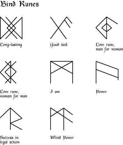 Signification tatouages graphiques bind runes durable chanceux amoureux pouvoir succ s - Tatouage rune viking ...