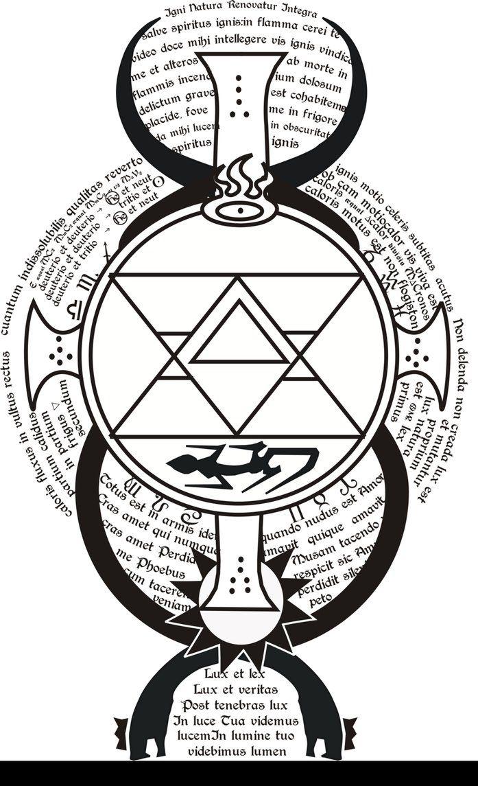Full Metal Alchemist Pdf Fr riza hawkeye's flame arrayassassinodelleombre   alchemy