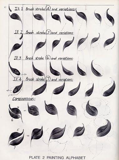 Orchid Nail Les figures de base en One Stroke Nail book