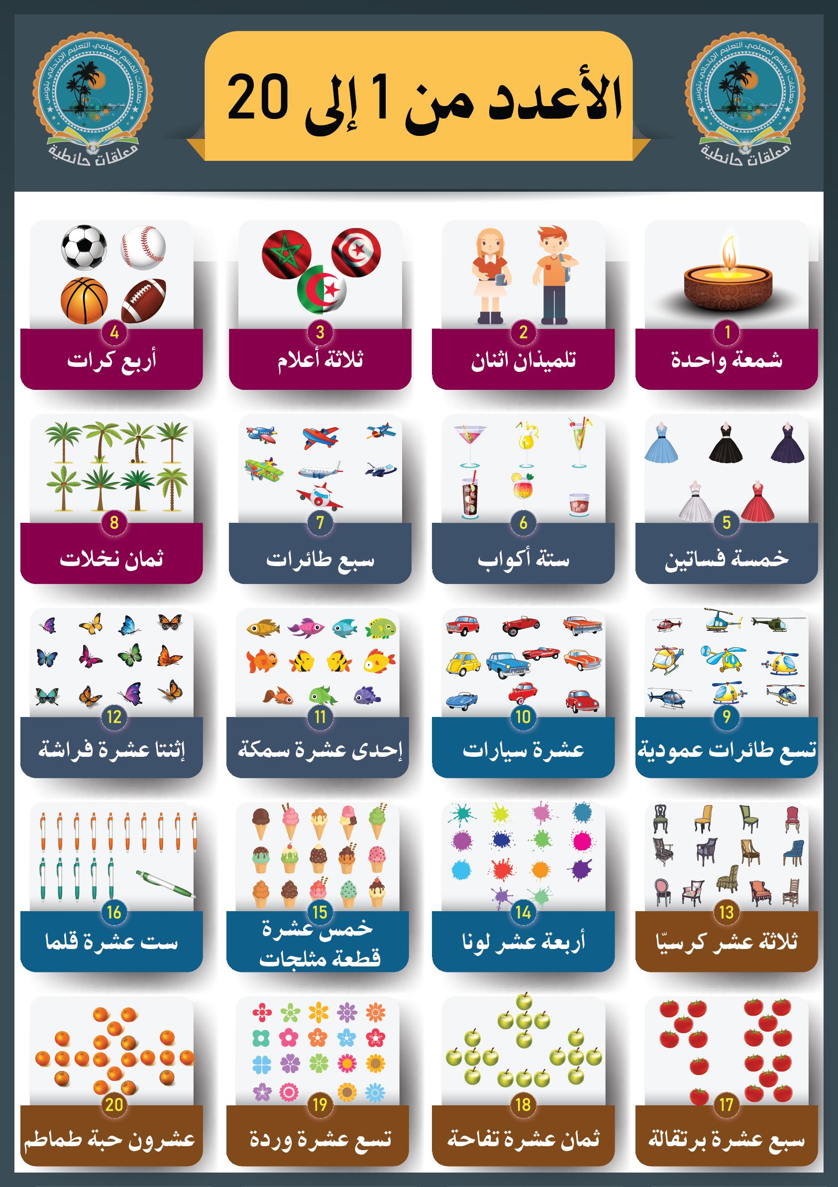 الأعداد إلى العشرين Arabic Alphabet For Kids Learning Arabic Arabic Language