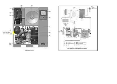 atlas copco model ga 30 flow diagram dear bill i am writing from rh pinterest com atlas copco elektronikon wiring diagram atlas copco ga22 wiring diagram