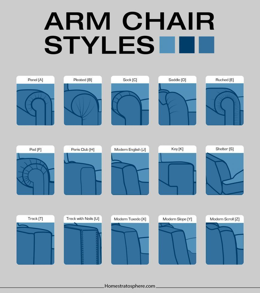 15 Sofa Arm Styles Illustrated Guide Furniture Styles Guide