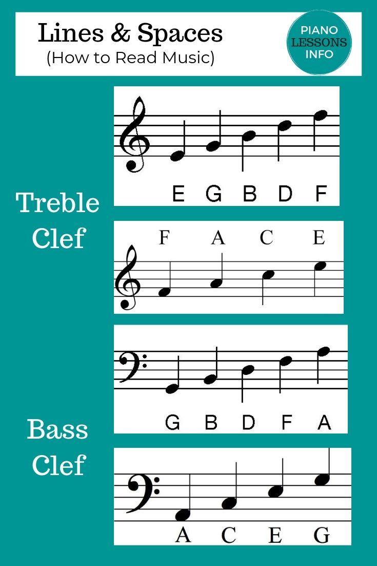 Pin By Rabia On Music Theory Piano Music Theory Piano Music Theory Reading