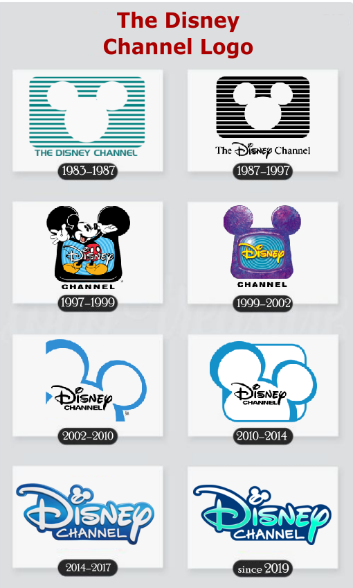 Do you remember all the Disney Channel logos? Look at this