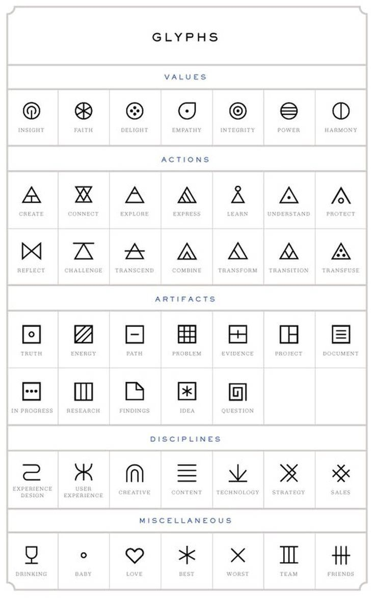 glyphs tattoo designs