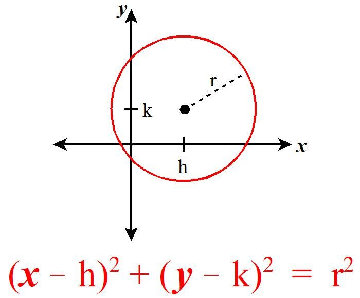 Pin On Em S Math