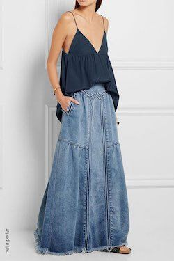 best website 5d37b caa0e Denim, trends for this fall/winter 2016-17 - Fashion Factor ...