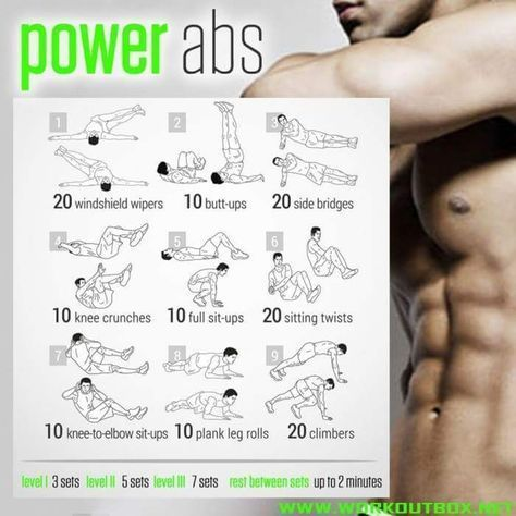 power abs workout  posted by advancedweightlosstips