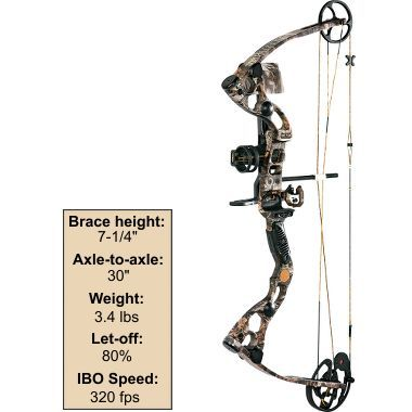 My Martin Cheetah Compound Bow Compound Bow Martin Archery Bow Hunting