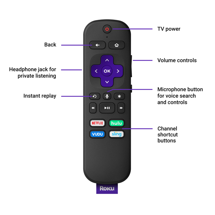 Roku Ultra LT Streaming Media Player 2019 in 2020 Free