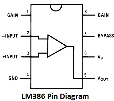 Audio Amplifier LM386 Pinout in 2019 Audio amplifier