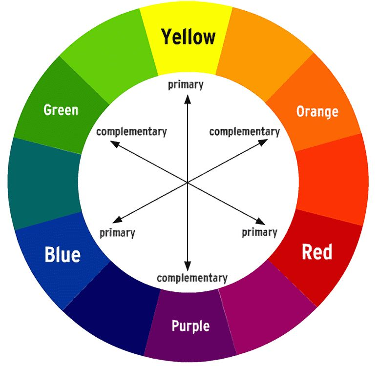 Color Chart Cosmetology Pinterest Colour Chart And Craft