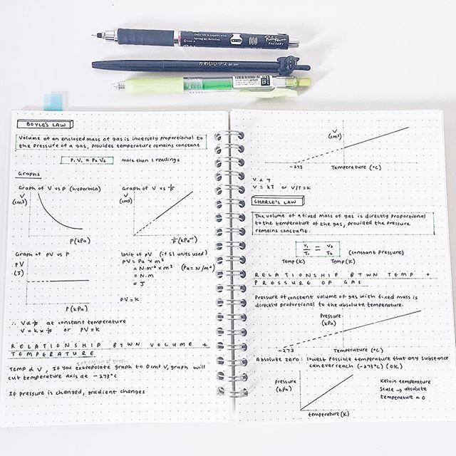 Chemistry! . . . . . #winter #study #studying #studygram #