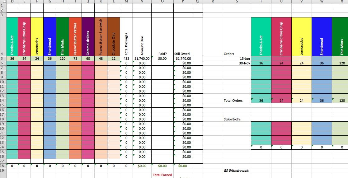 A Spreadsheet to keep track of ALL YOUR GIRL SCOUT COOKIE SALES