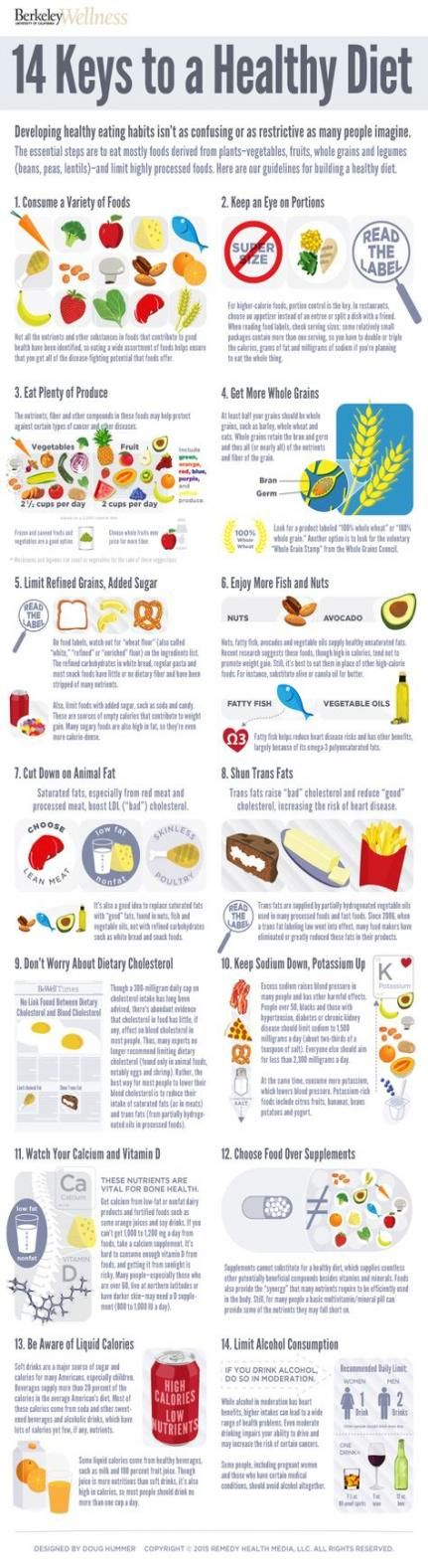 Fitness Nutrition Quotes Website 60+ Ideas #quotes #fitness #nutrition