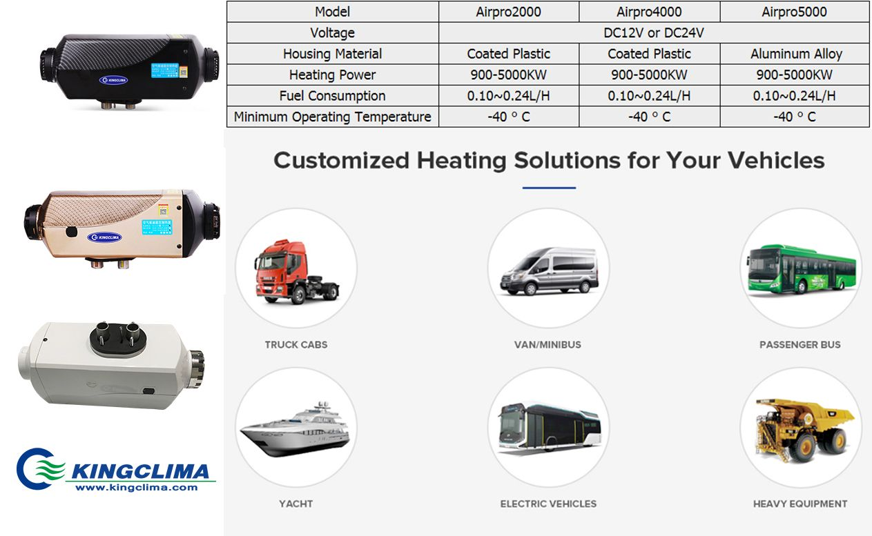 Parking Heaters Warmly your enquiry! info
