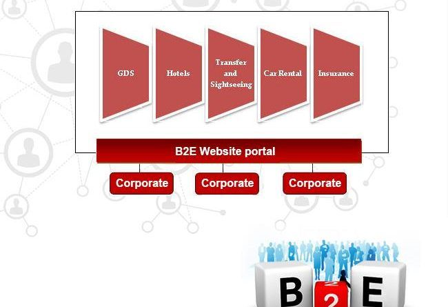 Going Online and Making Tourism Cake Walk For the Corporate World
