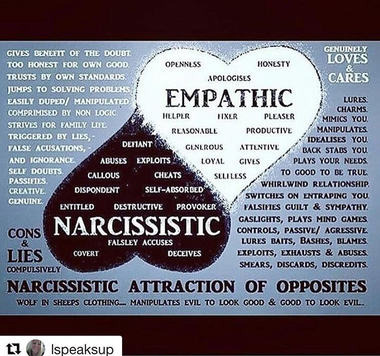 Me the empath and my mother the narc | Narcissistic Mother's
