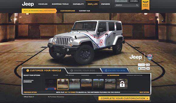 Usa Basketball Jeep Wrangler Customization Jeep Jeep Wrangler