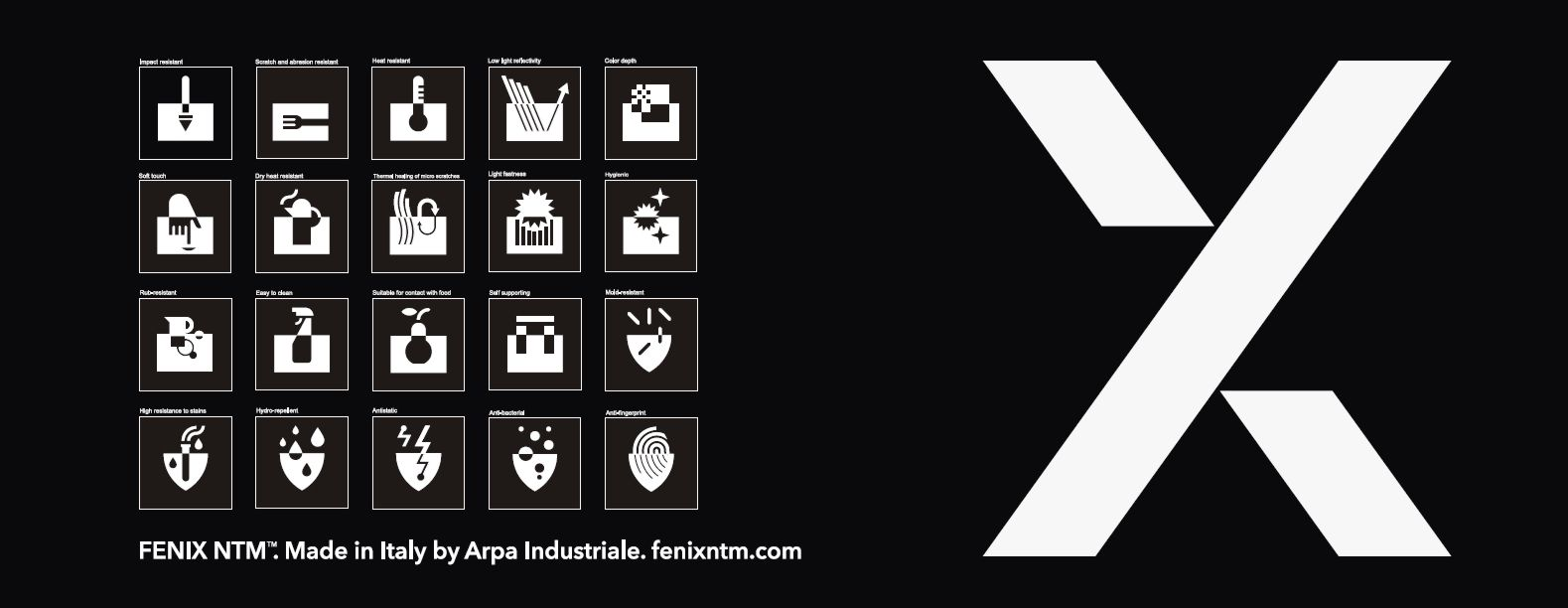 All the features of FENIX NTM at a glance.