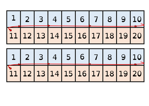 Number Tracks 1-20 And 1-50 With Arrows. EYFS, KS1, Number