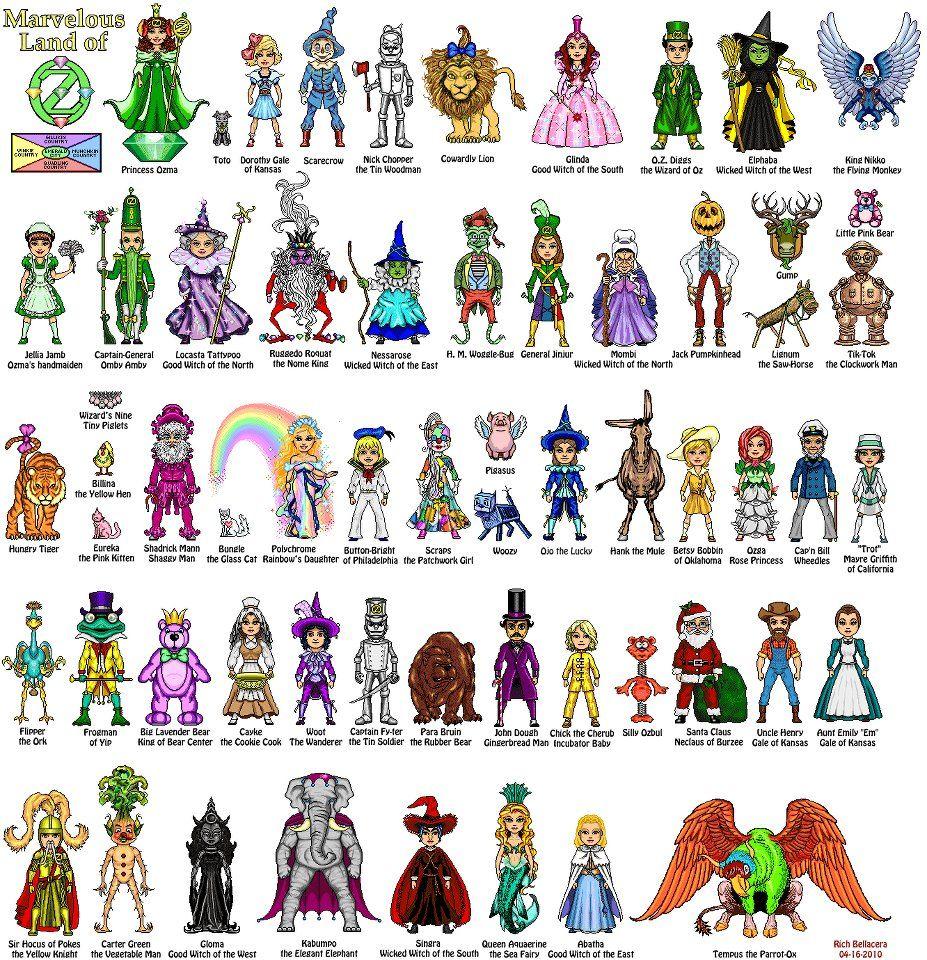 Oz characters wizard of oz characters wizard of oz