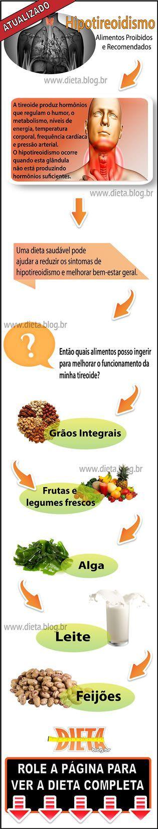 Hipotireoidismo Alimentos Proibidos E Recomendados Alimentos