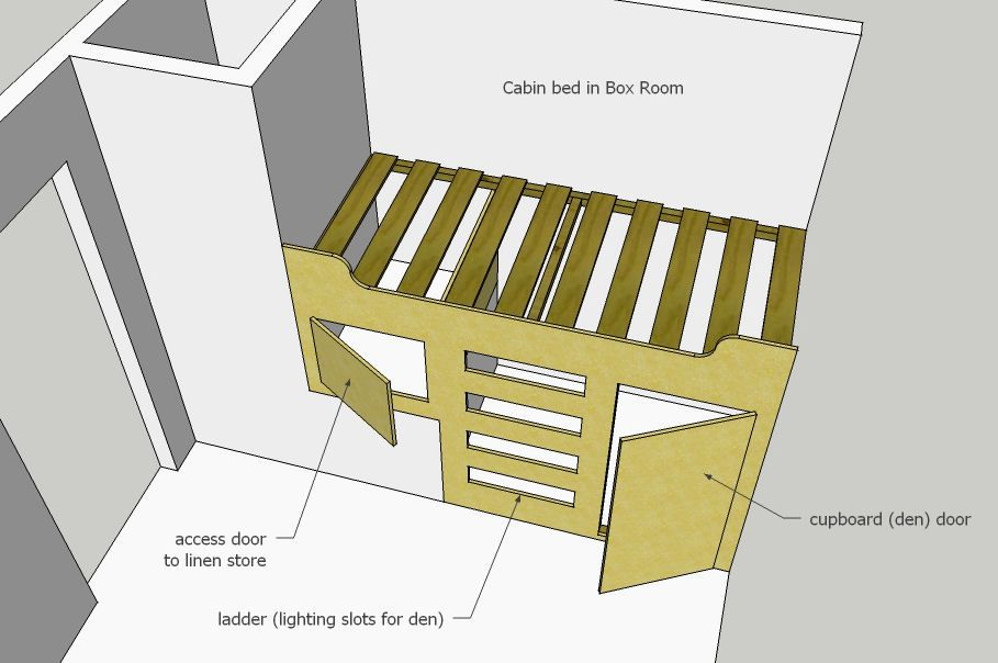 Stair Box In Bedroom: Build Bed Over Stair Box - Google Search