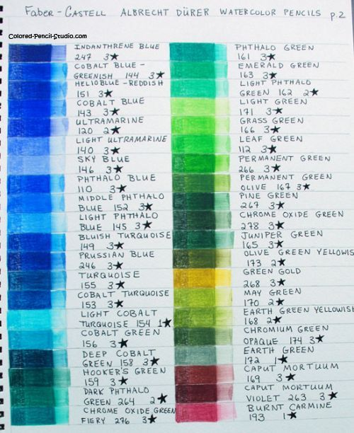 Faber Castell Albrecht Durer Watercolor Pencil Color Chart Page