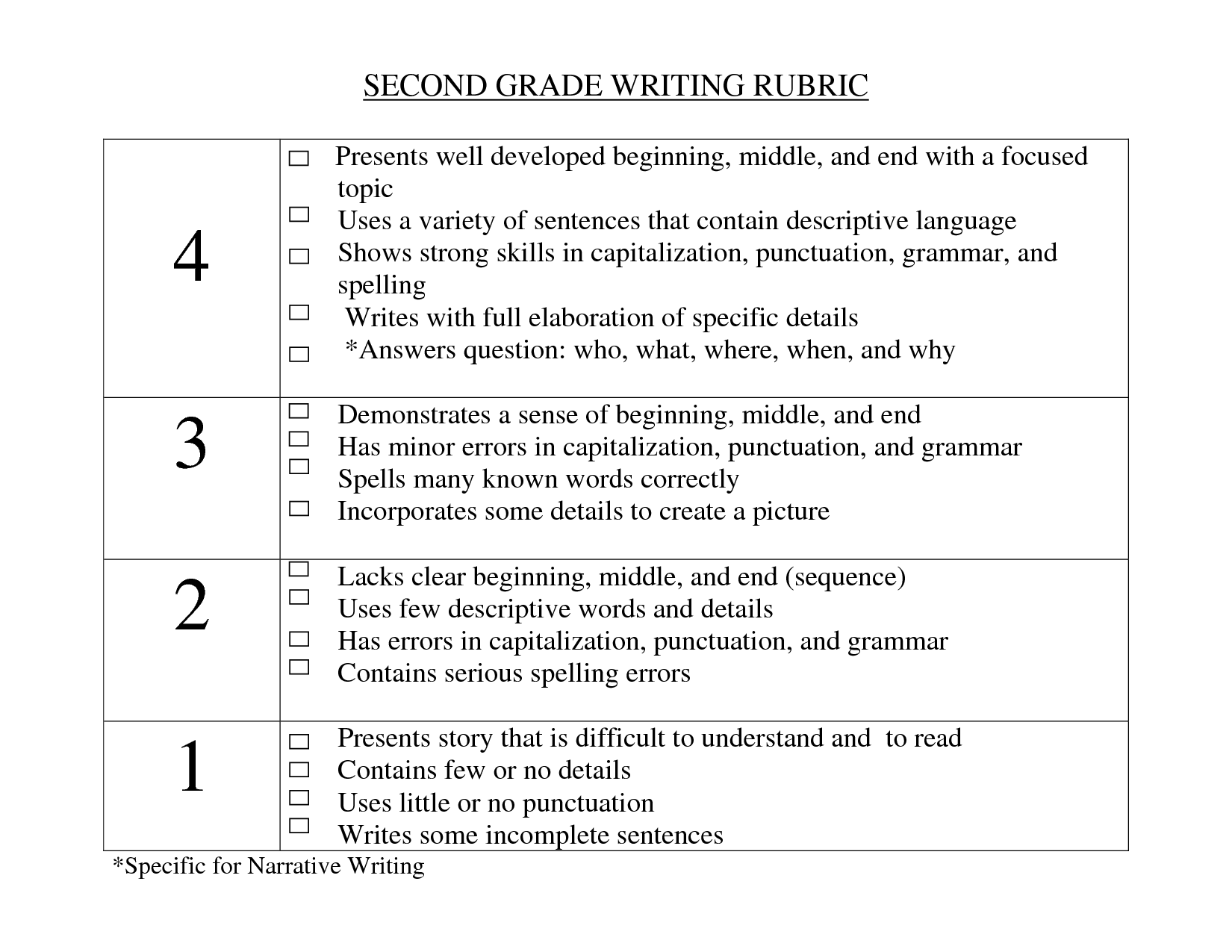 Beginning Middle End Story Rubric Bifumcombr