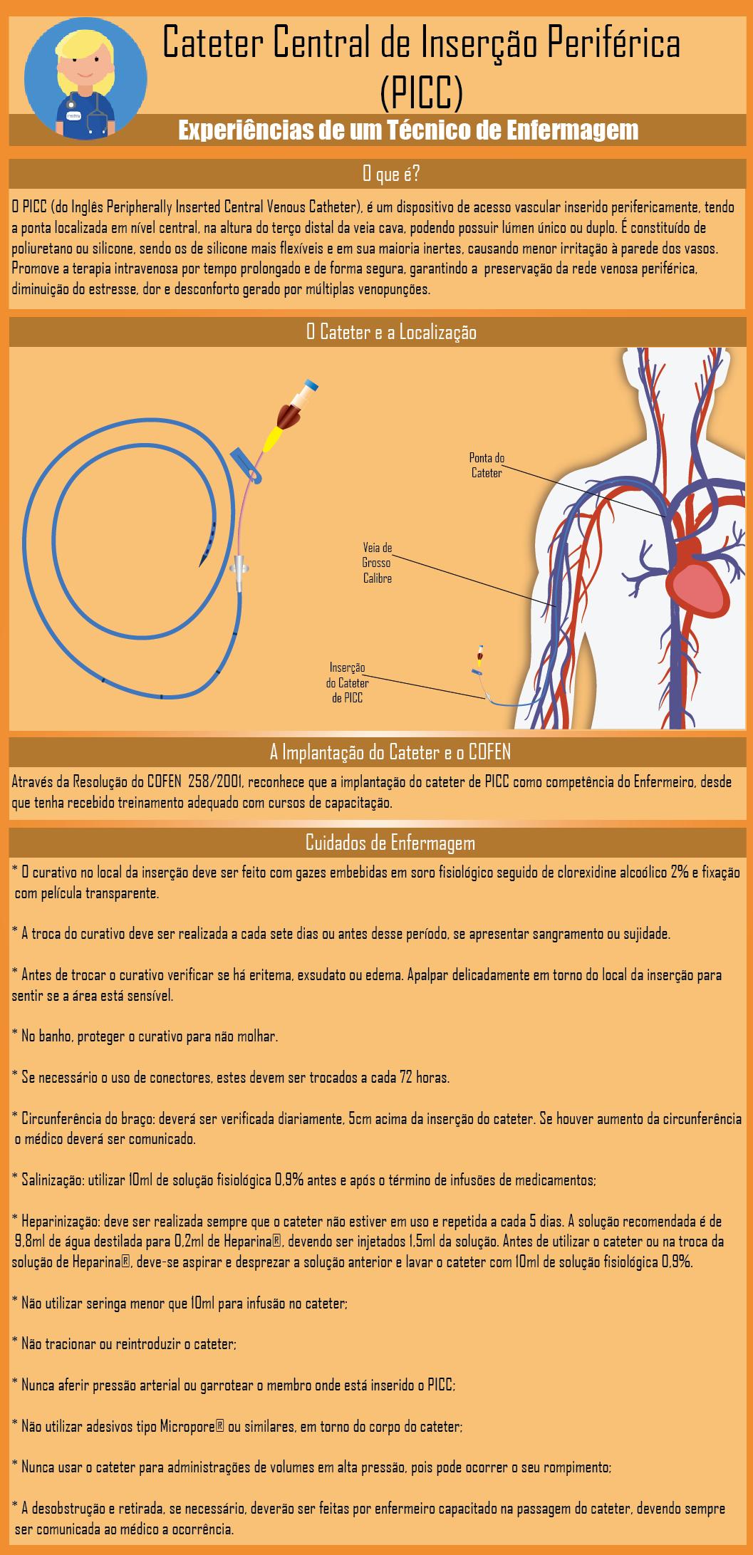 Cateter Central de Inserção Periférica (PICC) | Medicina, Anatomía y ...