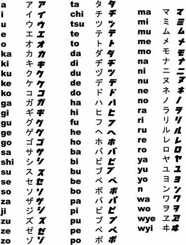 Japanese Kanji Important Aprs Avoir Appris Les Signes Hiragana Et