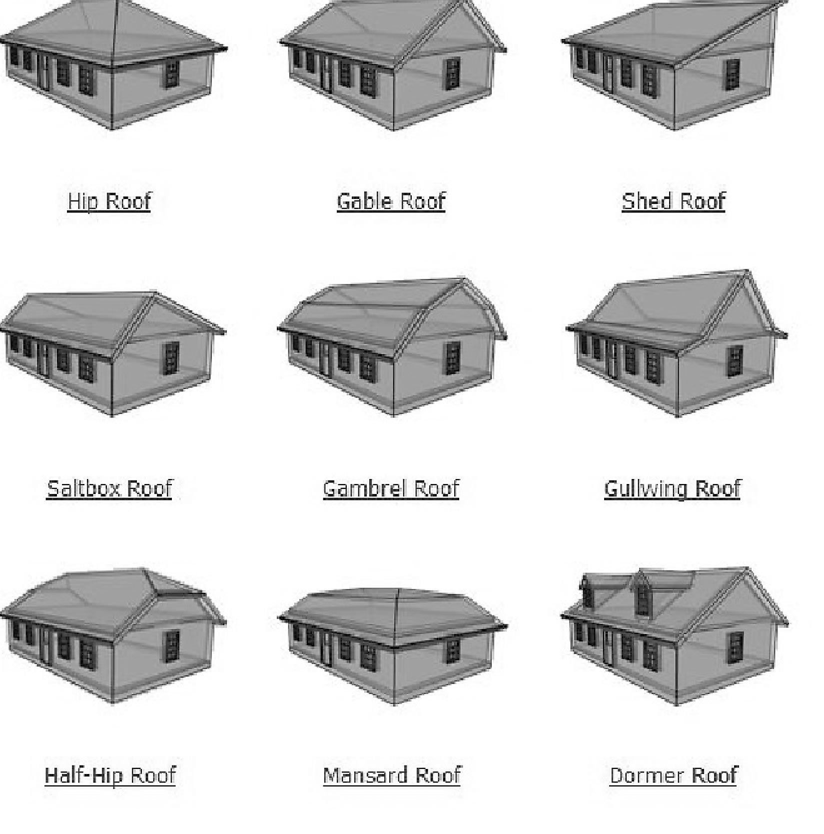 Types of roofs construction roof types pinterest for Types of house plans