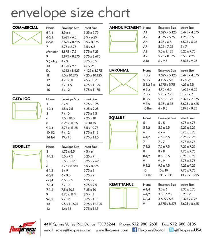 Image Result For Envelope Sizes  Design Information