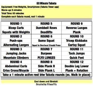 30 To 45 Minute Tabata Workout Google Search Tabata Workouts Tabata Hiit Workout