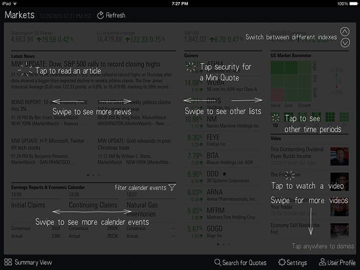 Morningstar iPad app coach mark | Mobile Help Overlays ...