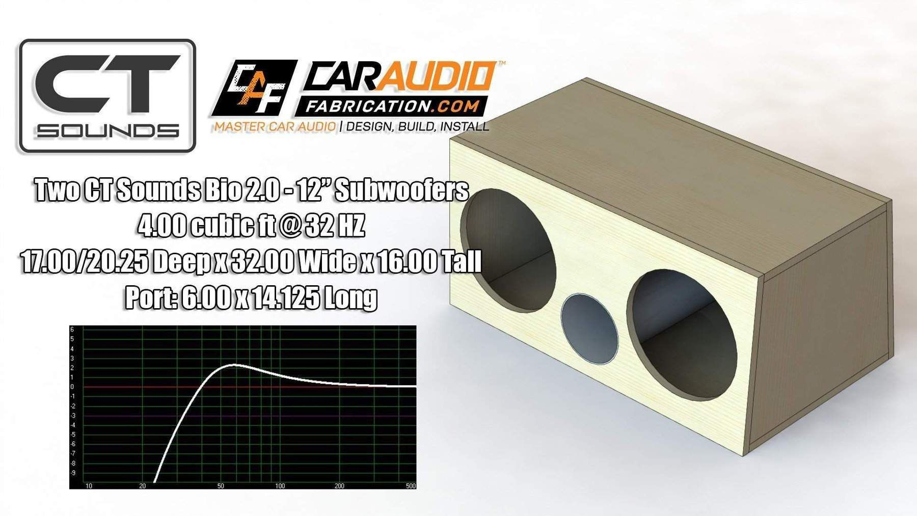 Dual 12 Inch Front PORTED Subwoofer Box Design (Bio 12