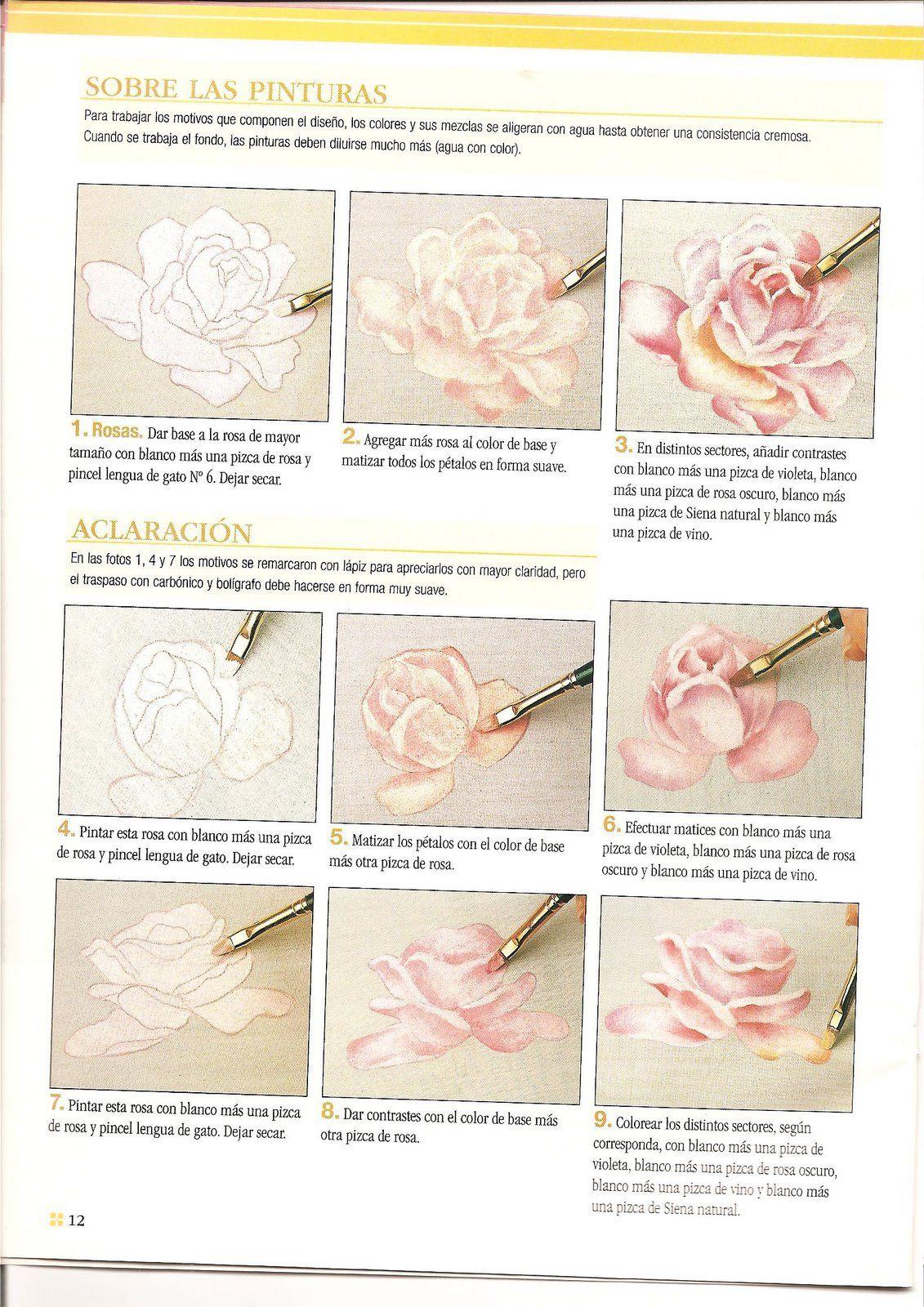Pintura En Tela Rosas 011 Con Imagenes