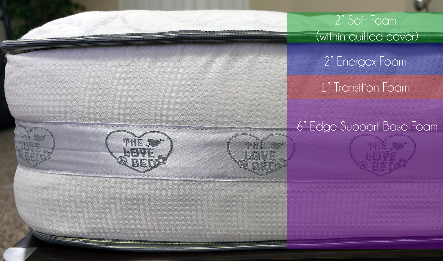 Nest Love Bed Mattress Review (With images) Bed mattress