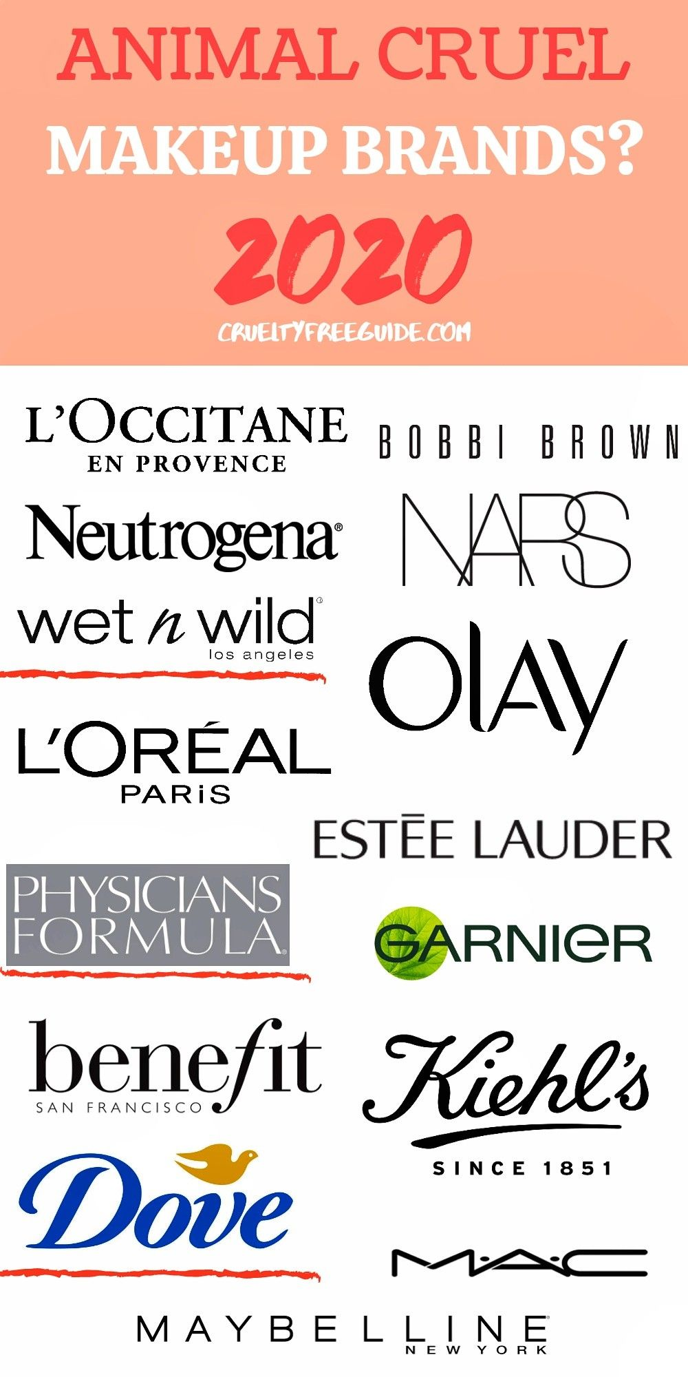 Pinterest Gaelynhoran Companies That Test On Animals V Companies That Don T Cruelty Free Brands Cruelty Free Beauty Vegan Makeup